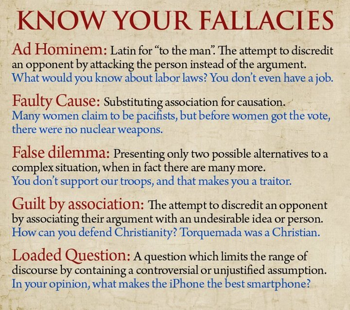 Download Forty Two Fallacies